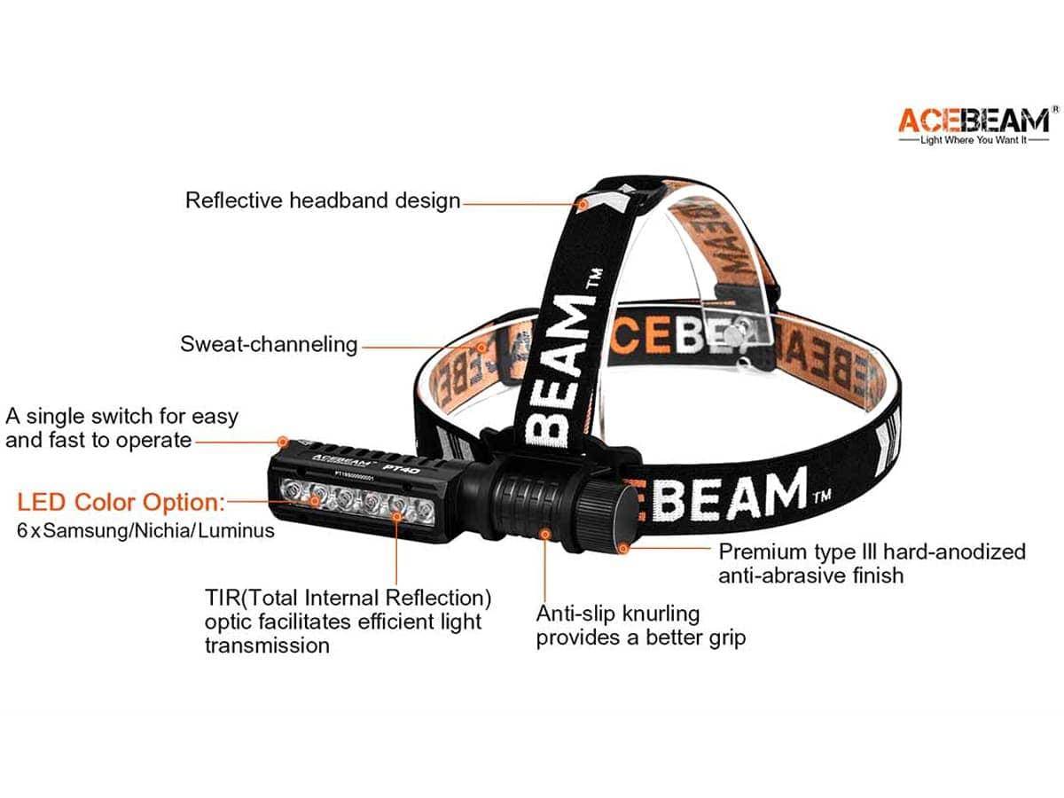 Acebeam PT40 Pocket Work Light Samsung LH351D 6000K